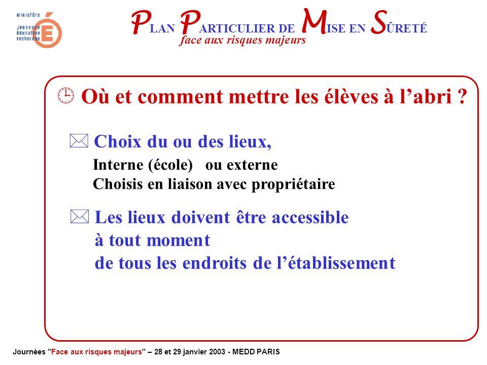 Journées Face aux risques majeurs – 28 et 29 janvier 2003 - MEDD PARIS P LAN P ARTICULIER DE M ISE EN S ÛRETÉ face aux risques majeurs  Personnes ressources Écouter la radio  Quelles consignes dans l'immédiat .