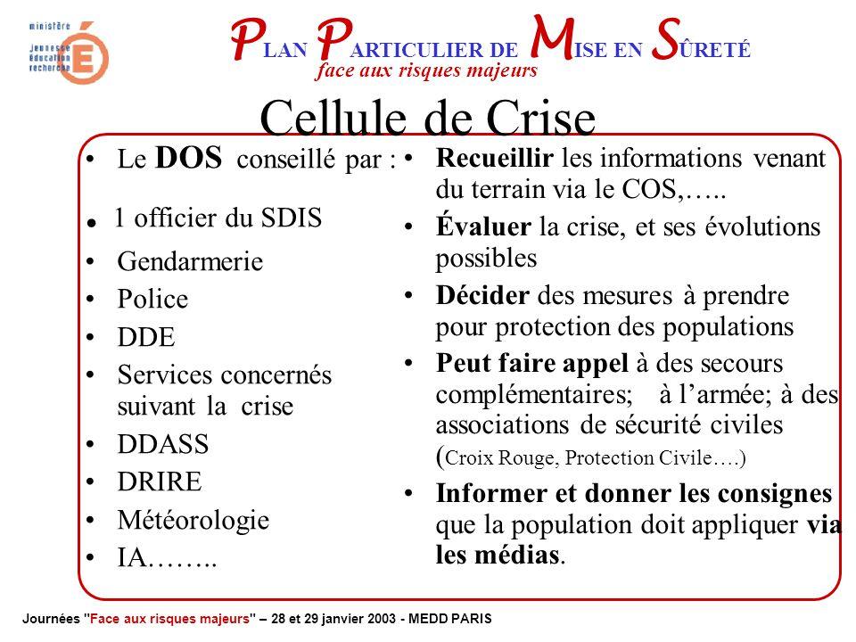 Journées Face aux risques majeurs – 28 et 29 janvier 2003 - MEDD PARIS P LAN P ARTICULIER DE M ISE EN S ÛRETÉ face aux risques majeurs Sur le terrain Le Commandant des Opérations de Secours (C.O.S) (il a une obligation de moyens) Définit le mode d'intervention de ses services Évalue les besoins nécessaires pour combattre la crise et les demande au DOS : - Renforts de pompiers, - P.M.A.