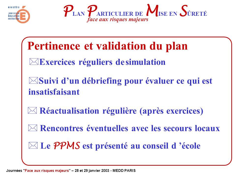 Journées Face aux risques majeurs – 28 et 29 janvier 2003 - MEDD PARIS P LAN P ARTICULIER DE M ISE EN S ÛRETÉ face aux risques majeurs Plans de l'établissement Liste personnes ressources  Documents et ressources indispensables .