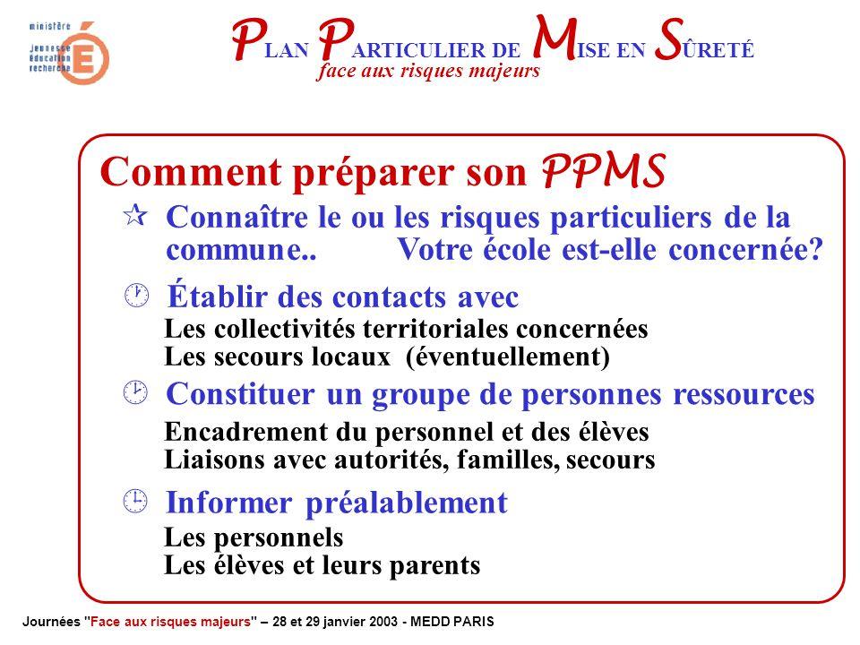 Journées Face aux risques majeurs – 28 et 29 janvier 2003 - MEDD PARIS P LAN P ARTICULIER DE M ISE EN S ÛRETÉ face aux risques majeurs  Établir des contacts avec  Connaître le ou les risques particuliers de la commune..