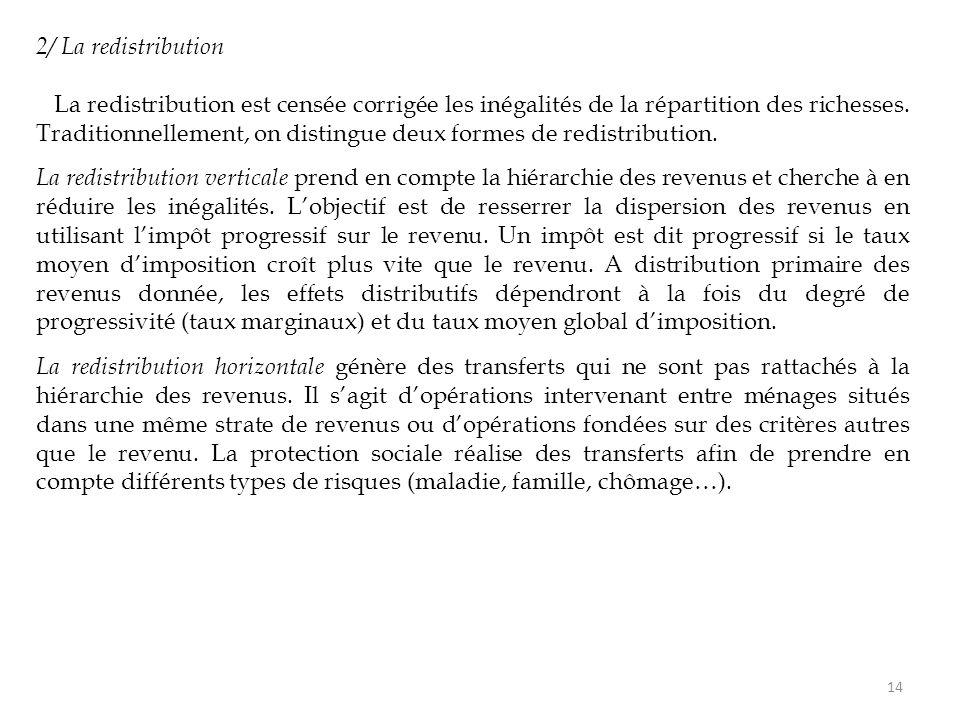 2/ La redistribution La redistribution est censée corrigée les inégalités de la répartition des richesses.