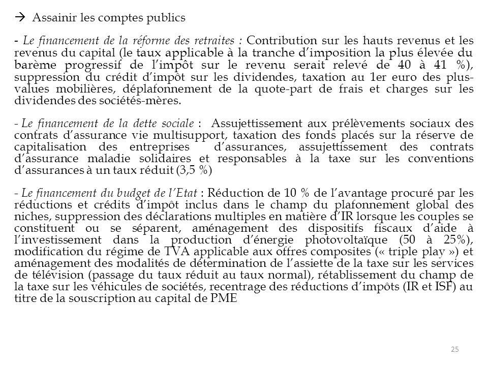  Assainir les comptes publics - Le financement de la réforme des retraites : Contribution sur les hauts revenus et les revenus du capital ( le taux a