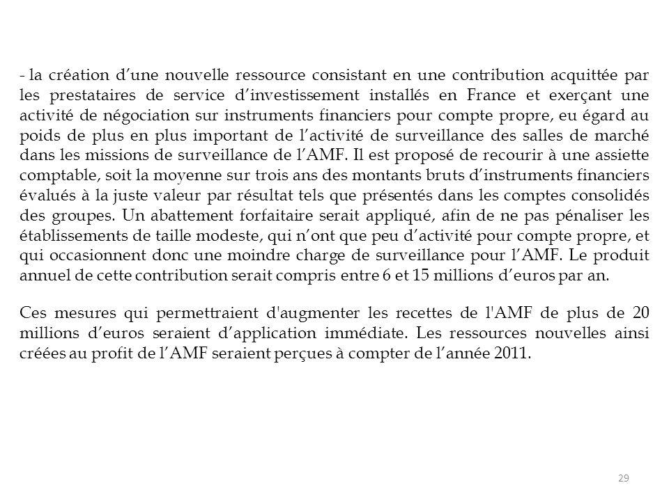 - la création d'une nouvelle ressource consistant en une contribution acquittée par les prestataires de service d'investissement installés en France et exerçant une activité de négociation sur instruments financiers pour compte propre, eu égard au poids de plus en plus important de l'activité de surveillance des salles de marché dans les missions de surveillance de l'AMF.