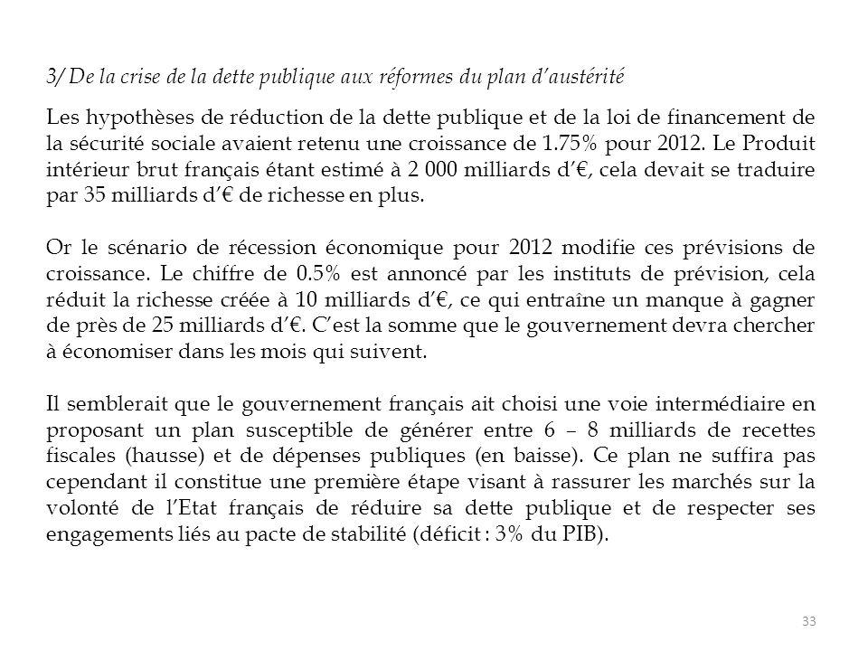 33 3/ De la crise de la dette publique aux réformes du plan d'austérité Les hypothèses de réduction de la dette publique et de la loi de financement de la sécurité sociale avaient retenu une croissance de 1.75% pour 2012.