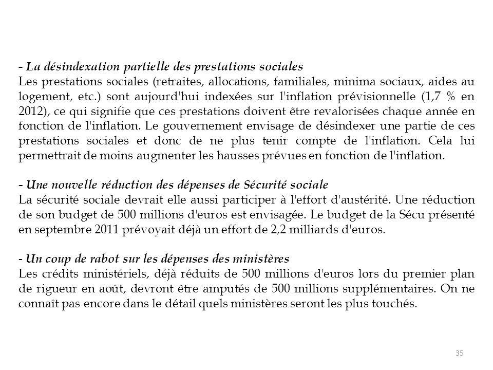 35 - La désindexation partielle des prestations sociales Les prestations sociales (retraites, allocations, familiales, minima sociaux, aides au logeme