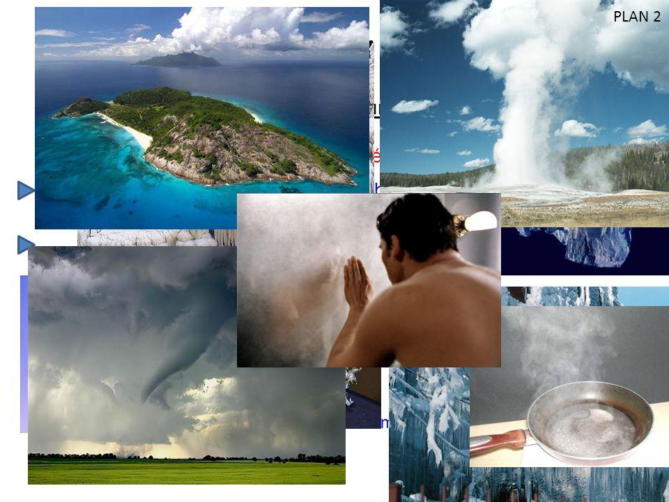 IV L'eau sur Terre 1.Comment se présente l'eau sur Terre ? La glace : eau à l' état solide ( iceberg, glacier, neige …) L'eau liquide : l'état liquide