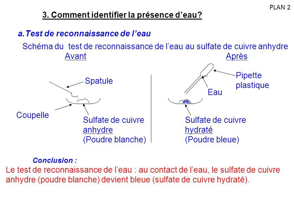 3. Comment identifier la présence d'eau? a.Test de reconnaissance de l'eau Sulfate de cuivre anhydre (Poudre blanche) Sulfate de cuivre hydraté (Poudr
