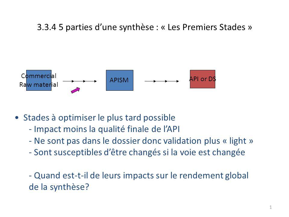 1 3.3.4 5 parties d'une synthèse : « Les Premiers Stades » Stades à optimiser le plus tard possible - Impact moins la qualité finale de l'API - Ne son