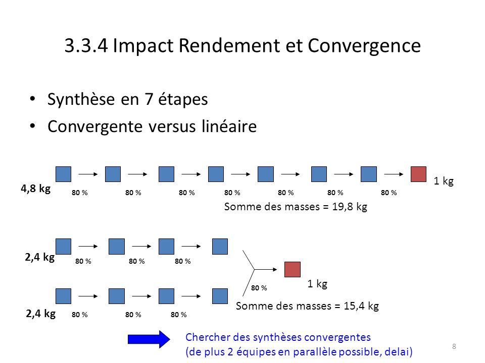 9 Synthèse en 7 étapes Rendement moyen à 80 % versus 95 % 80 % 1 kg 95 % 1 kg 4,8 kg 1,4 kg 3.3.4 Impact Rendement et Convergence On est vraiment satisfait en développement que Lorqu'on atteint les 90-95 % avec work-up simple