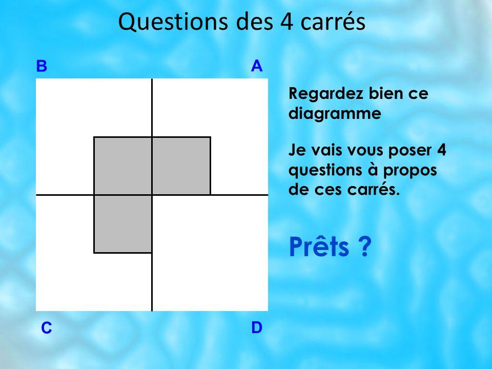 B A D C Regardez bien ce diagramme Je vais vous poser 4 questions à propos de ces carrés. Prêts ?