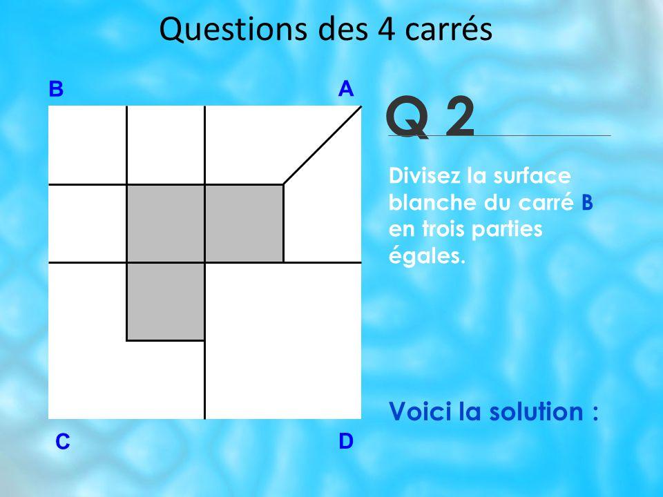 Questions des 4 carrés Q 2 B A D C Voici la solution : Divisez la surface blanche du carré B en trois parties égales.