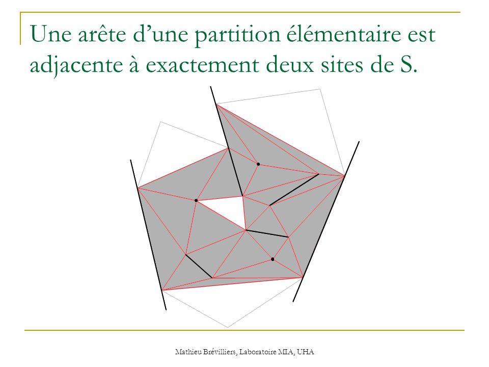 Mathieu Brévilliers, Laboratoire MIA, UHA Une arête d'une partition élémentaire est adjacente à exactement deux sites de S.