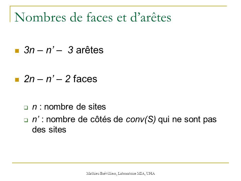 Mathieu Brévilliers, Laboratoire MIA, UHA Nombres de faces et d'arêtes 3n – n' – 3 arêtes 2n – n' – 2 faces  n : nombre de sites  n' : nombre de côtés de conv(S) qui ne sont pas des sites