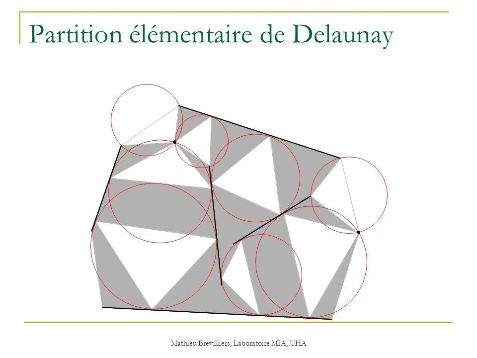 Mathieu Brévilliers, Laboratoire MIA, UHA Partition élémentaire de Delaunay