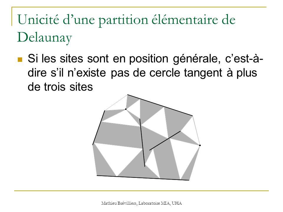 Mathieu Brévilliers, Laboratoire MIA, UHA Unicité d'une partition élémentaire de Delaunay Si les sites sont en position générale, c'est-à- dire s'il n'existe pas de cercle tangent à plus de trois sites