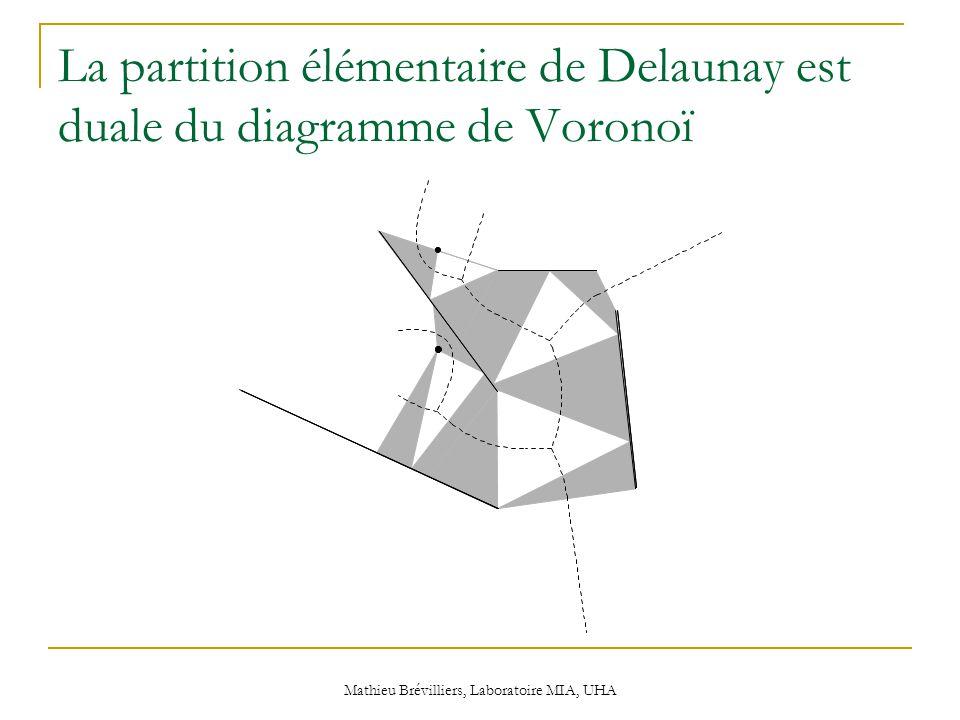 Mathieu Brévilliers, Laboratoire MIA, UHA La partition élémentaire de Delaunay est duale du diagramme de Voronoï
