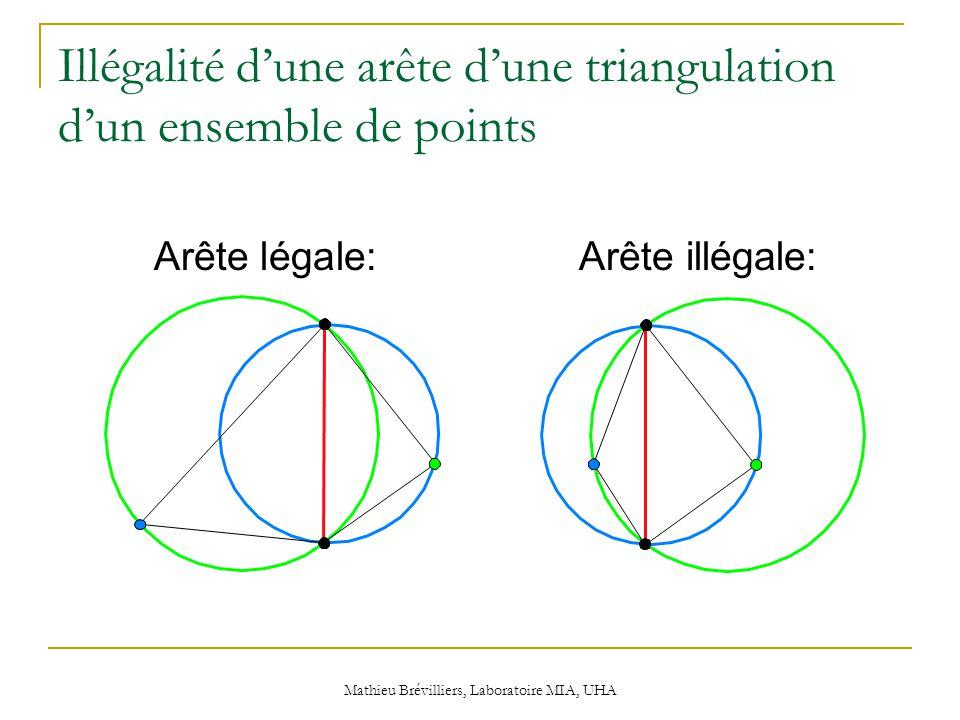 Mathieu Brévilliers, Laboratoire MIA, UHA Illégalité d'une arête d'une triangulation d'un ensemble de points Arête légale:Arête illégale:
