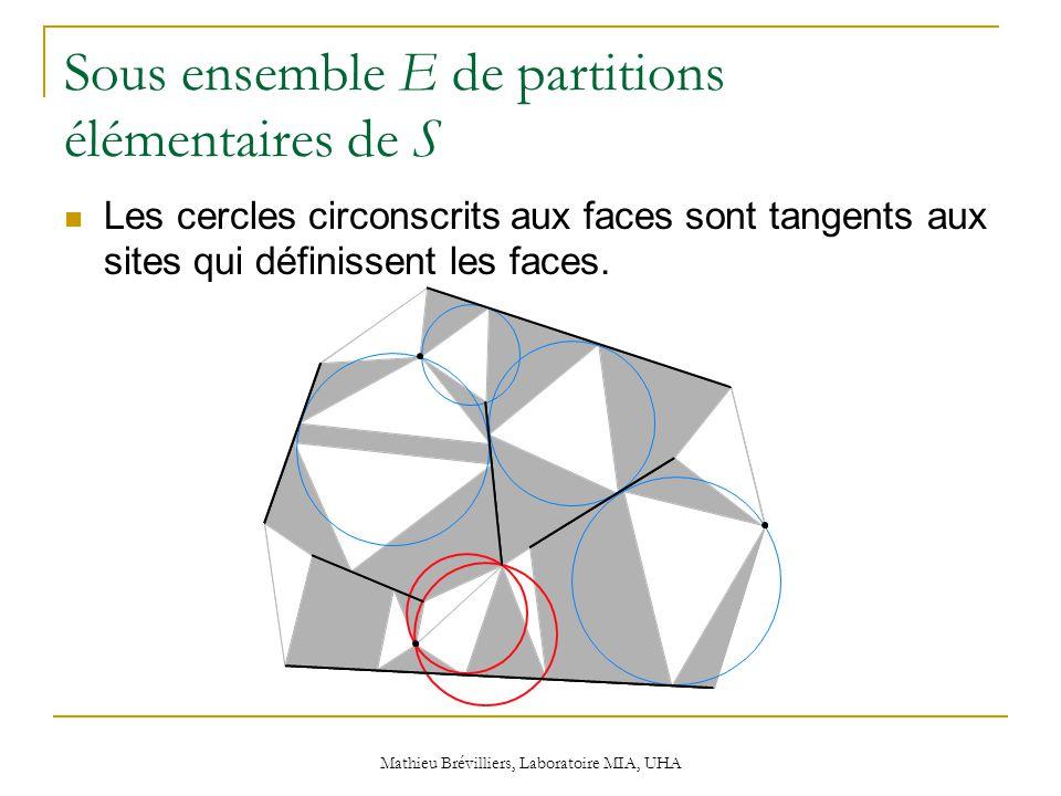 Mathieu Brévilliers, Laboratoire MIA, UHA Sous ensemble E de partitions élémentaires de S Les cercles circonscrits aux faces sont tangents aux sites qui définissent les faces.