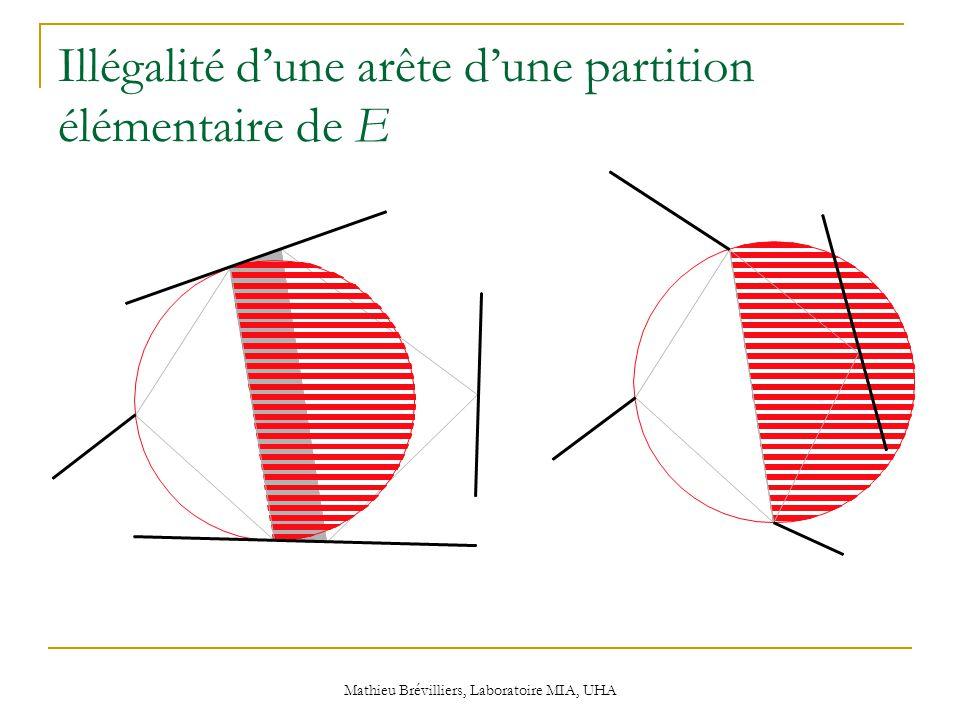 Mathieu Brévilliers, Laboratoire MIA, UHA Illégalité d'une arête d'une partition élémentaire de E