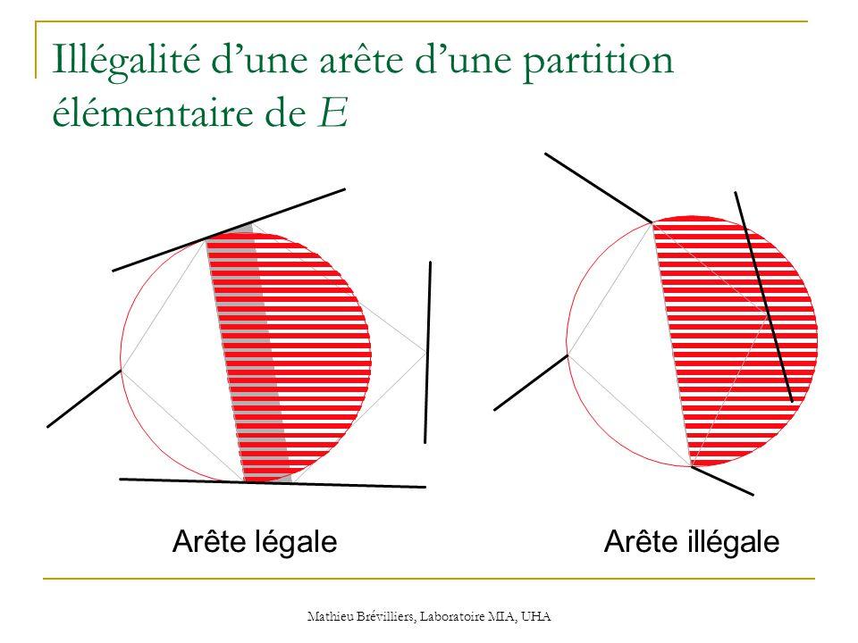 Mathieu Brévilliers, Laboratoire MIA, UHA Illégalité d'une arête d'une partition élémentaire de E Arête légaleArête illégale