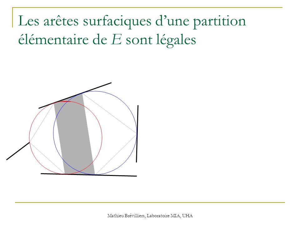 Mathieu Brévilliers, Laboratoire MIA, UHA Les arêtes surfaciques d'une partition élémentaire de E sont légales
