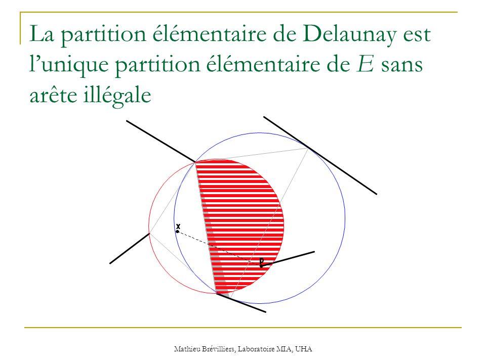 Mathieu Brévilliers, Laboratoire MIA, UHA La partition élémentaire de Delaunay est l'unique partition élémentaire de E sans arête illégale