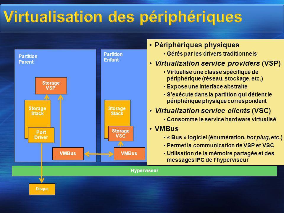 Disque Hyperviseur Storage VSP VMBus Périphériques physiques Gérés par les drivers traditionnels Virtualization service providers (VSP) Virtualise une