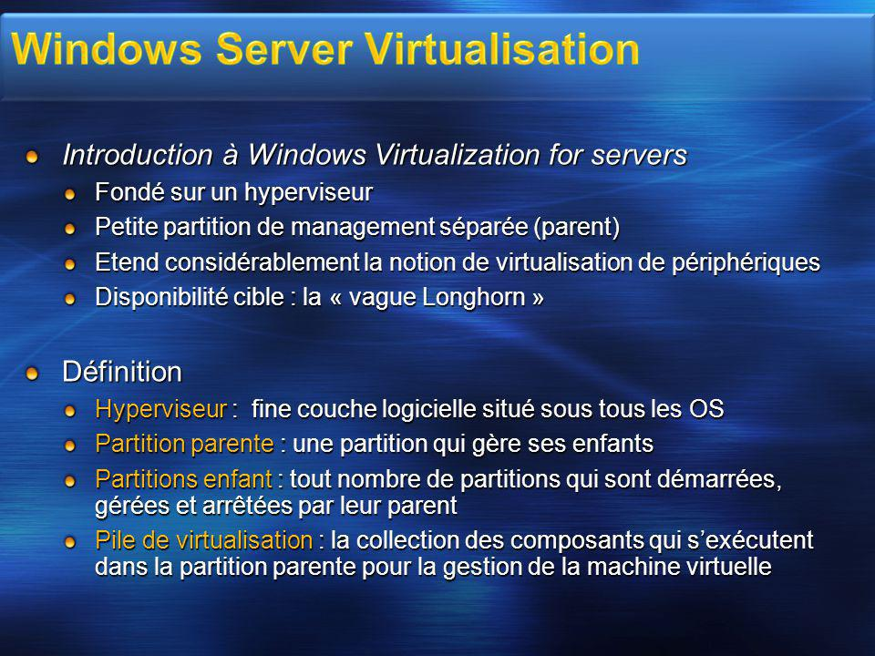 Introduction à Windows Virtualization for servers Fondé sur un hyperviseur Petite partition de management séparée (parent) Etend considérablement la n