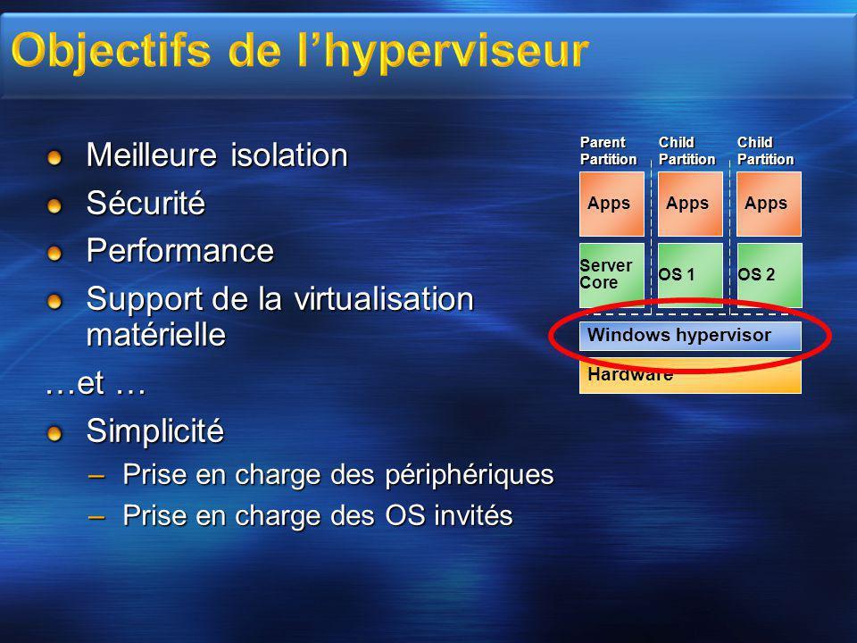 Meilleure isolation SécuritéPerformance Support de la virtualisation matérielle …et … Simplicité –Prise en charge des périphériques –Prise en charge d