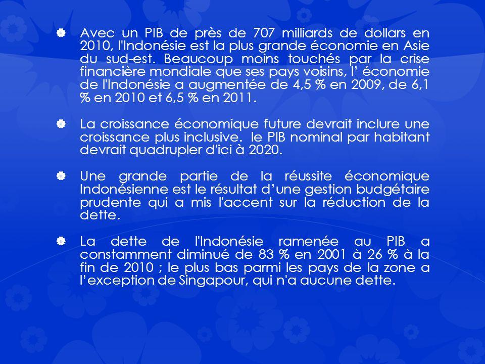   Compte tenu de ces résultats, en avril 2011, Standard & Poor a amélioré la cote de crédit de l Indonésie à BB +.