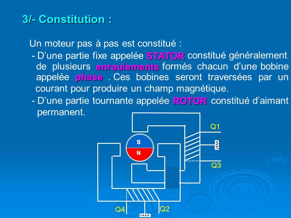 3/- Constitution : Un moteur pas à est constitué : - D'une partie fixe appelée STATOR de plusieurs constitué généralement enroulements formés chacun d
