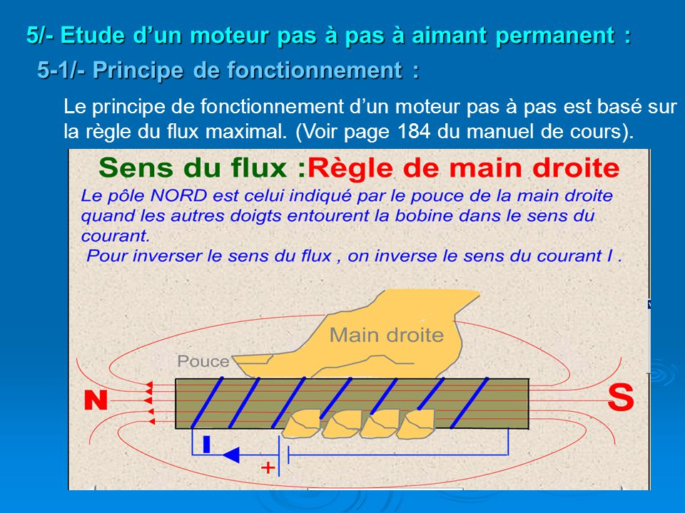 5/- Etude d'un moteur pas à pas à aimant permanent : Le principe de fonctionnement d'un moteur pas à est basé sur la règle du flux maximal. (Voir page