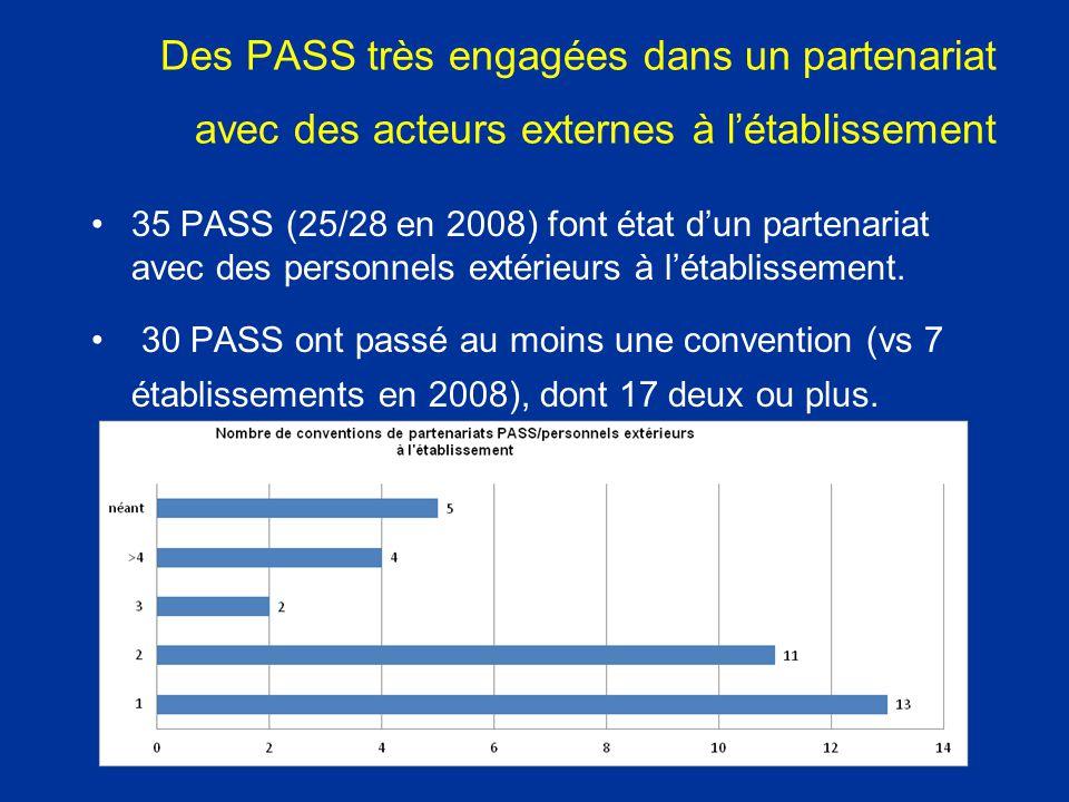 Des PASS très engagées dans un partenariat avec des acteurs externes à l'établissement 35 PASS (25/28 en 2008) font état d'un partenariat avec des per