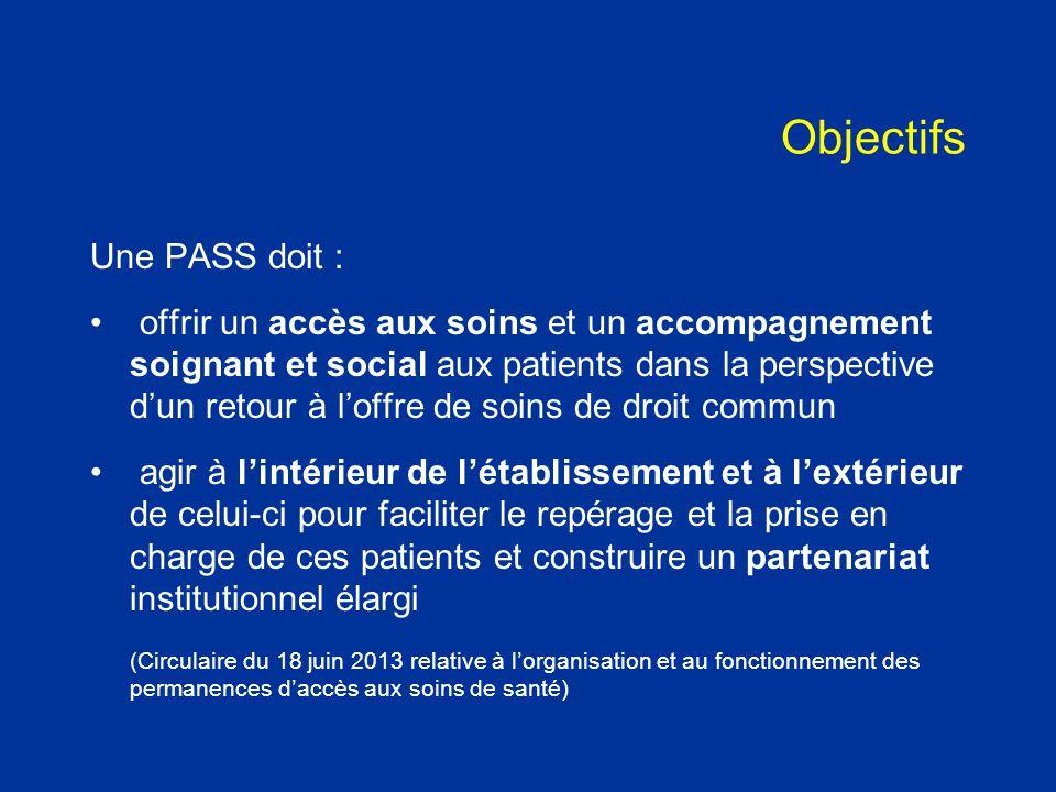 Objectifs Une PASS doit : offrir un accès aux soins et un accompagnement soignant et social aux patients dans la perspective d'un retour à l'offre de