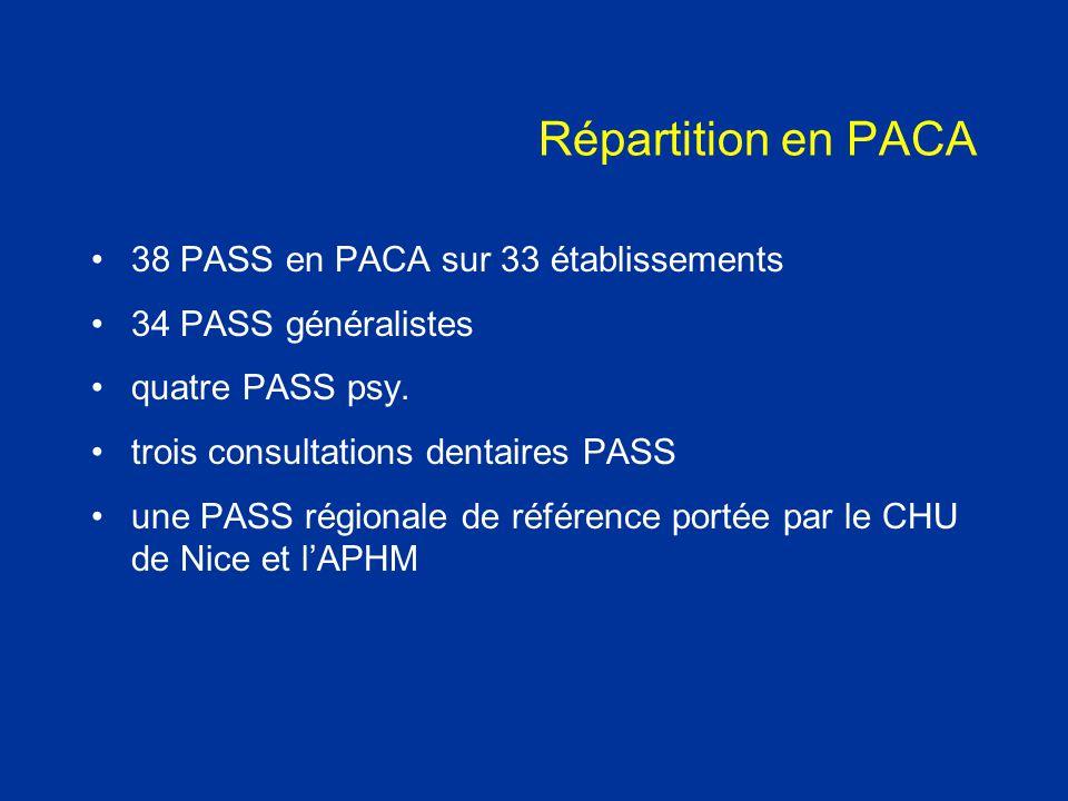 Répartition en PACA 38 PASS en PACA sur 33 établissements 34 PASS généralistes quatre PASS psy. trois consultations dentaires PASS une PASS régionale
