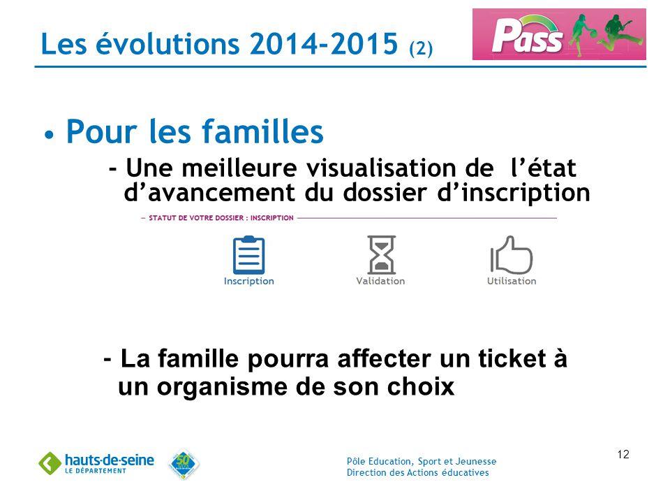 Pôle Education, Sport et Jeunesse Direction des Actions éducatives 12 Les évolutions 2014-2015 (2) Pour les familles - Une meilleure visualisation de
