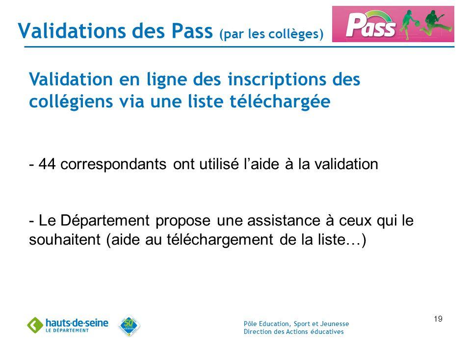Pôle Education, Sport et Jeunesse Direction des Actions éducatives 19 Validations des Pass (par les collèges) Validation en ligne des inscriptions des