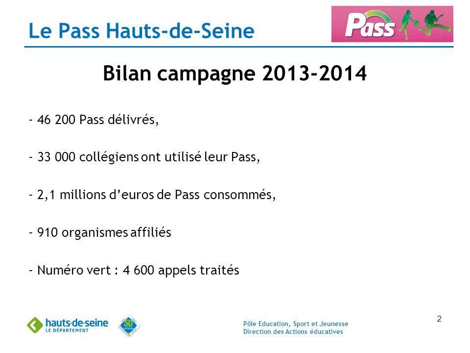 Pôle Education, Sport et Jeunesse Direction des Actions éducatives 2 Le Pass Hauts-de-Seine Bilan campagne 2013-2014 - 46 200 Pass délivrés, - 33 000