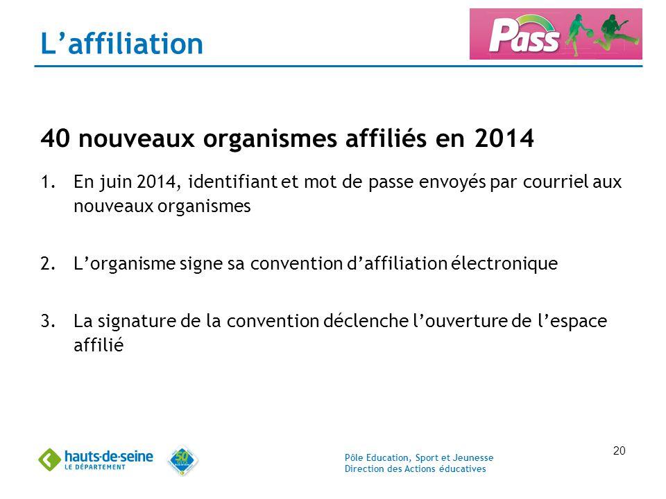 Pôle Education, Sport et Jeunesse Direction des Actions éducatives 20 L'affiliation 40 nouveaux organismes affiliés en 2014 1.En juin 2014, identifian