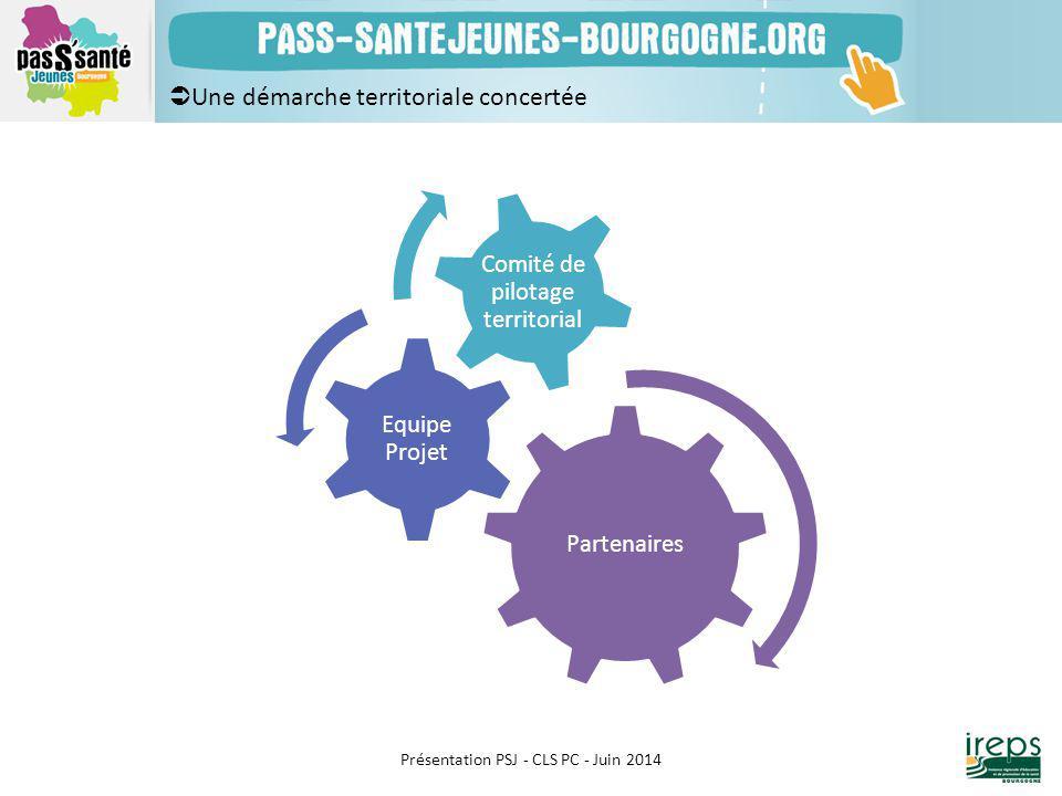 Partenaires Equipe Projet Comité de pilotage territorial Présentation PSJ - CLS PC - Juin 2014  Une démarche territoriale concertée