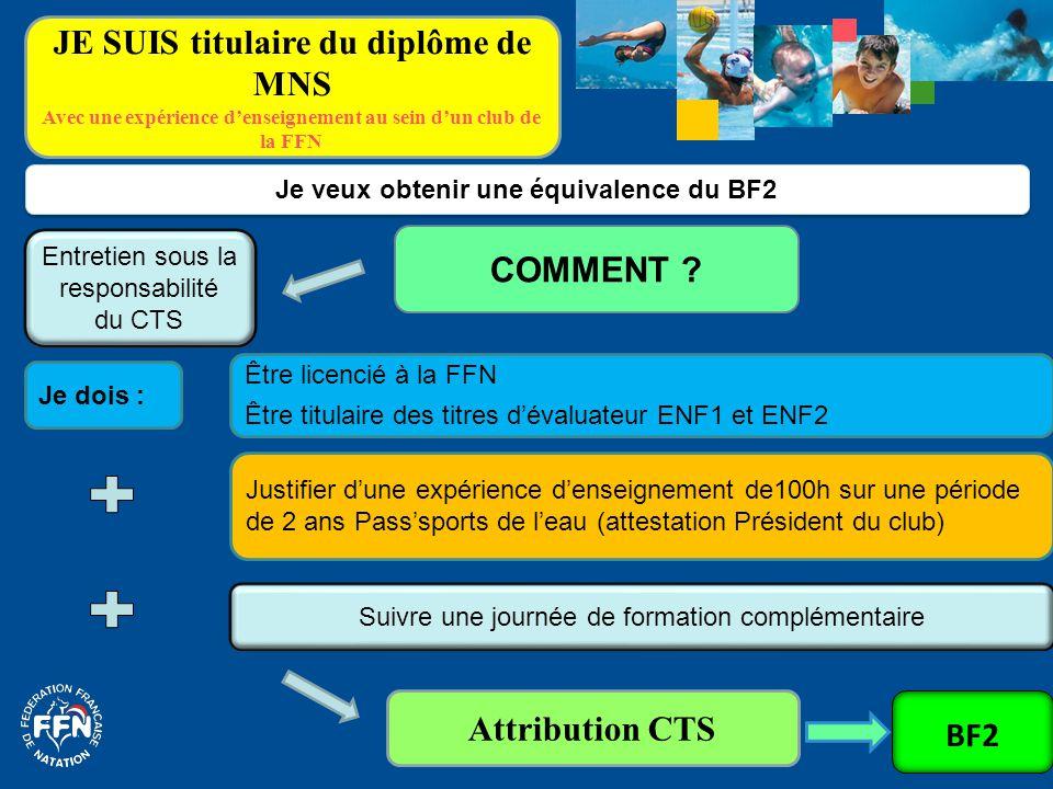 JE SUIS titulaire du diplôme de MNS Avec une expérience d'enseignement au sein d'un club de la FFN Je dois : Je veux obtenir une équivalence du BF2 CO