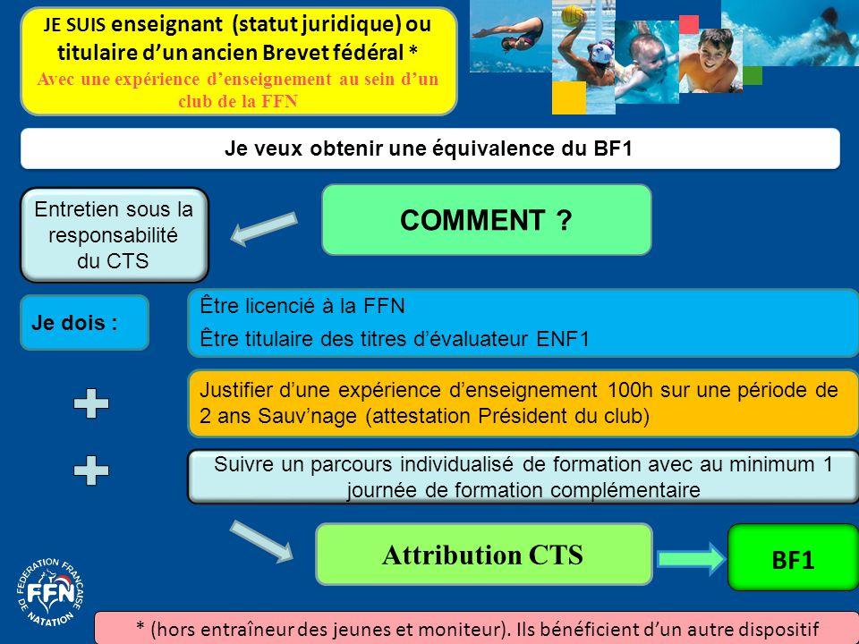 Je dois : Je veux obtenir une équivalence du BF1 COMMENT ? Suivre un parcours individualisé de formation avec au minimum 1 journée de formation complé