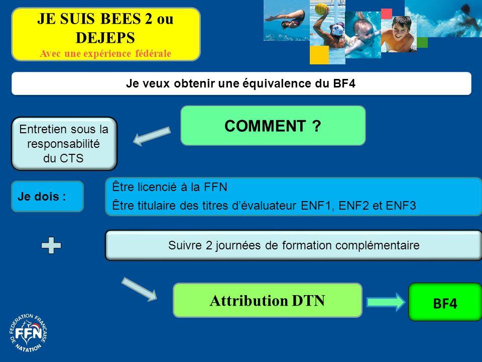 Je dois : Je veux obtenir une équivalence du BF4 COMMENT ? Suivre 2 journées de formation complémentaire Attribution DTN Être licencié à la FFN Être t
