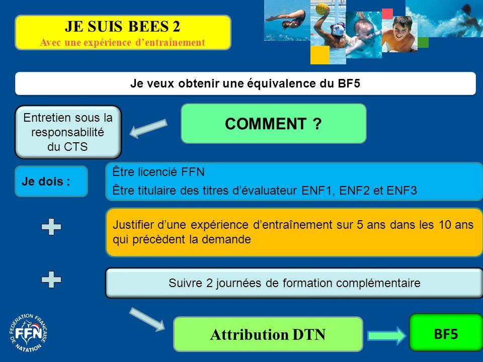 Je dois : Je veux obtenir une équivalence du BF5 COMMENT ? Suivre 2 journées de formation complémentaire Attribution DTN Justifier d'une expérience d'