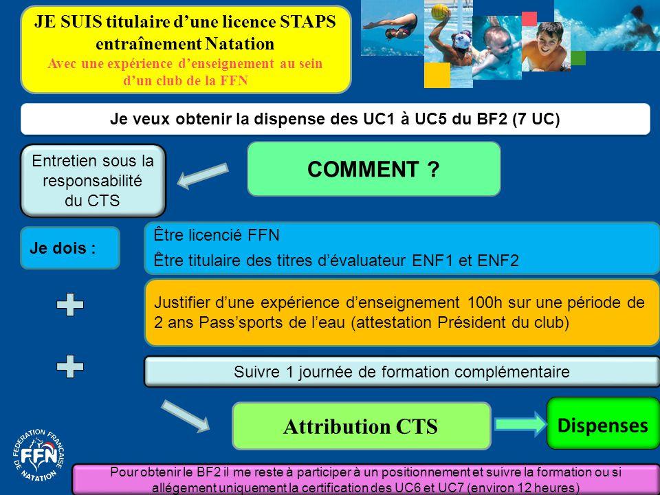 Je dois : Je veux obtenir la dispense des UC1 à UC5 du BF2 (7 UC) COMMENT ? Suivre 1 journée de formation complémentaire Attribution CTS Justifier d'u