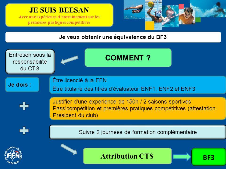 JE SUIS BEESAN Avec une expérience d'entraînement sur les premières pratiques compétitives Je dois : Je veux obtenir une équivalence du BF3 COMMENT ?