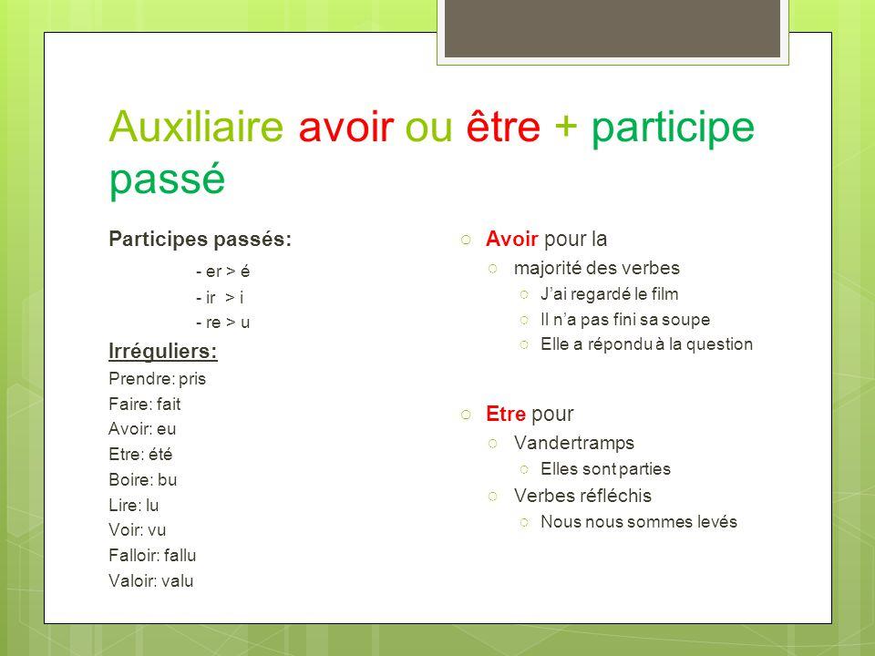 Auxiliaire avoir ou être + participe passé Participes passés: - er > é - ir > i - re > u Irréguliers: Prendre: pris Faire: fait Avoir: eu Etre: été Bo
