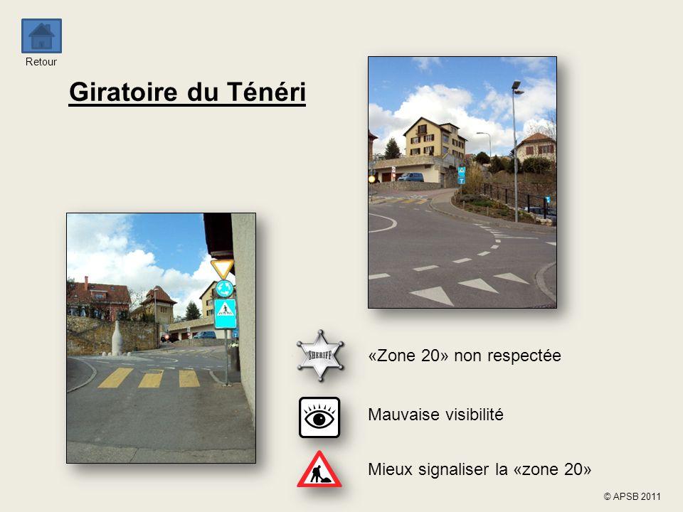 Retour © APSB 2011 Giratoire du Ténéri Mauvaise visibilité Mieux signaliser la «zone 20» «Zone 20» non respectée