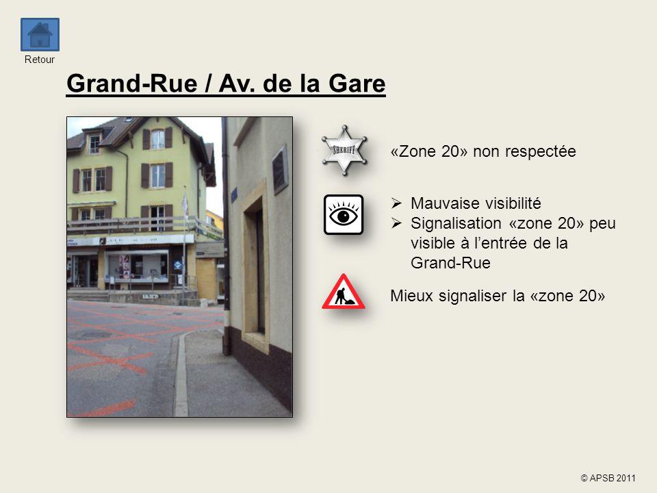 Retour © APSB 2011 Grand-Rue / Av. de la Gare  Mauvaise visibilité  Signalisation «zone 20» peu visible à l'entrée de la Grand-Rue Mieux signaliser
