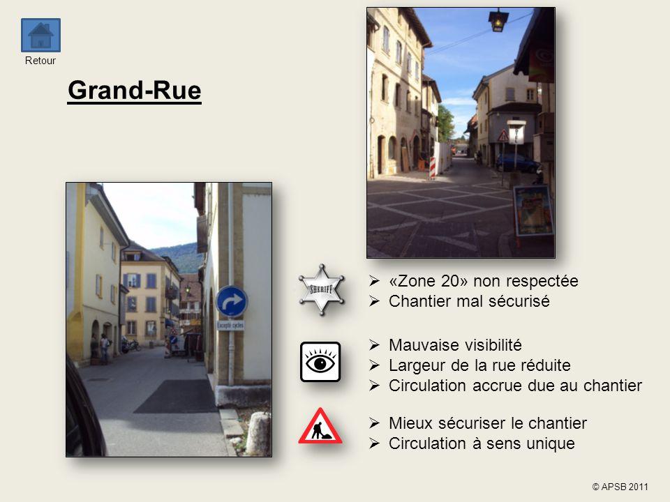 Retour © APSB 2011 Grand-Rue  Mauvaise visibilité  Largeur de la rue réduite  Circulation accrue due au chantier  Mieux sécuriser le chantier  Ci